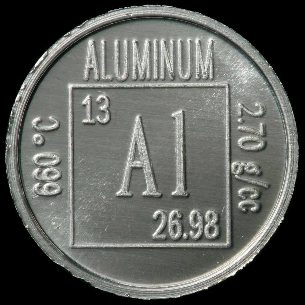 Сплавы аллюминия